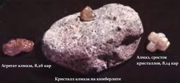 Углерод алмаз