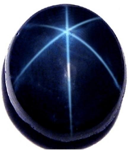 Синий драгоценный камень сапфир фото
