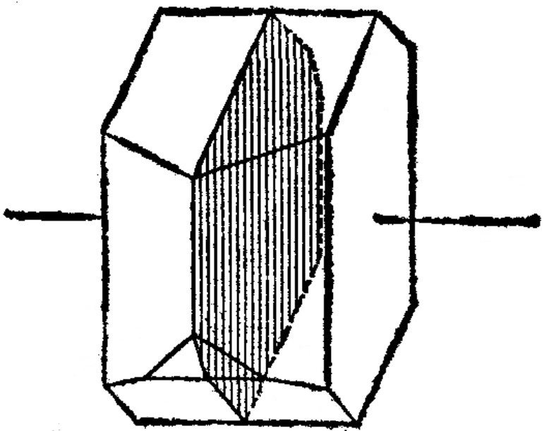 Симметрия кристаллических структур