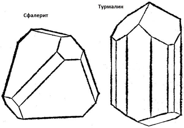 Классы симметрии кристаллов