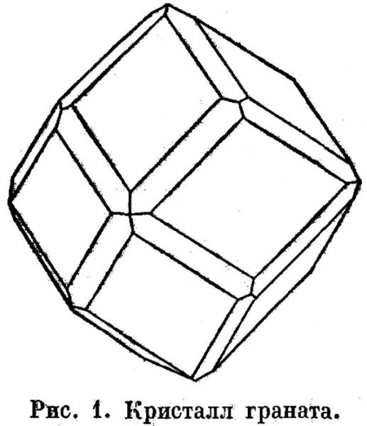 Симметрия кристаллической решетки