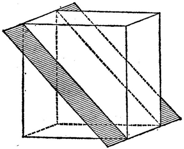 Группы симметрии кристаллов