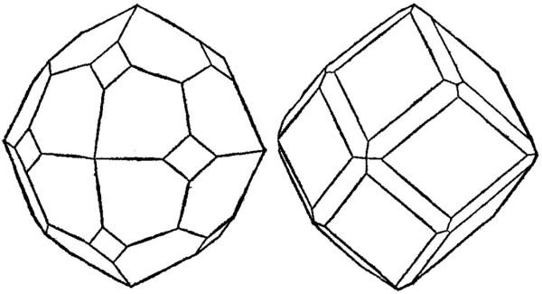Виды форм граната