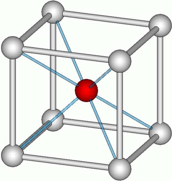 Как определить тип связи в кристаллах