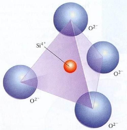 Ионные типы связей в кристаллических структурах силикатов образуют группу тетраэдров